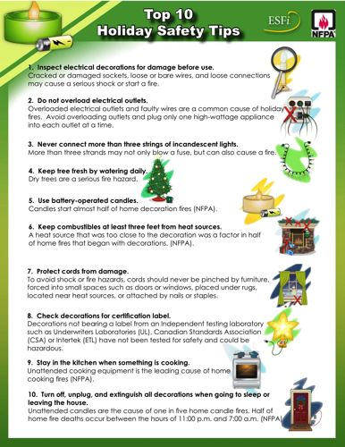 10 Holiday Electrical Safety